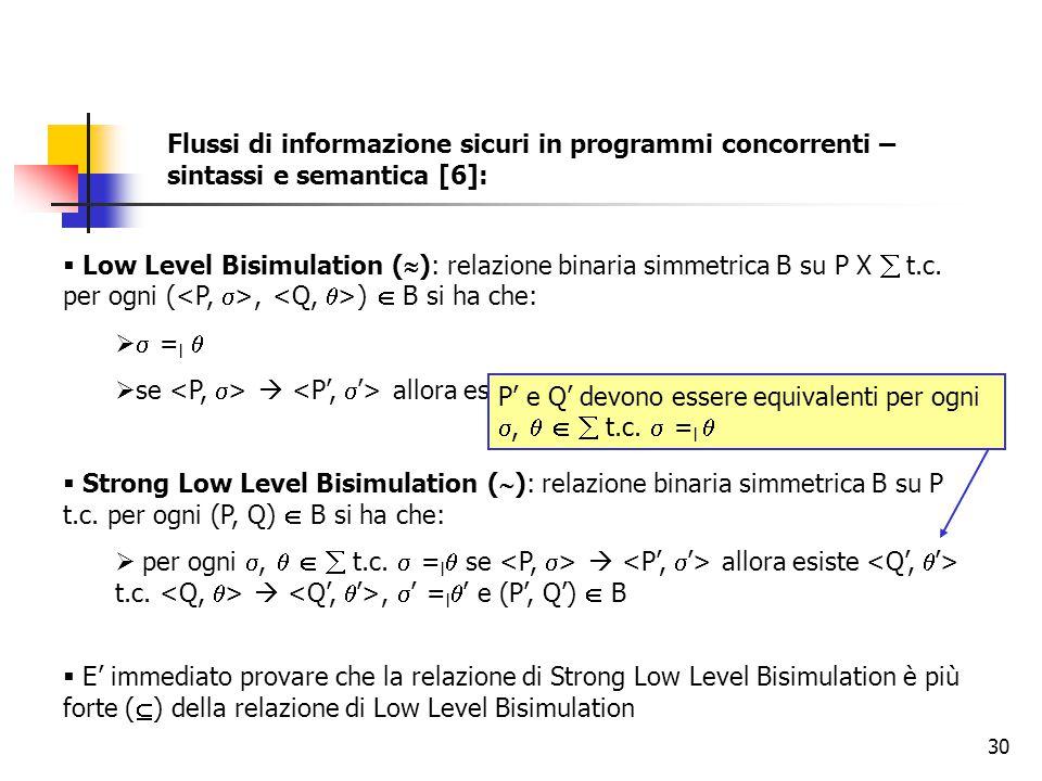 Flussi di informazione sicuri in programmi concorrenti – sintassi e semantica [6]: